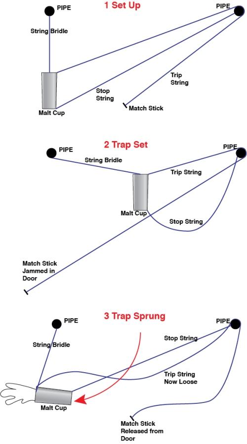 Prank Trap